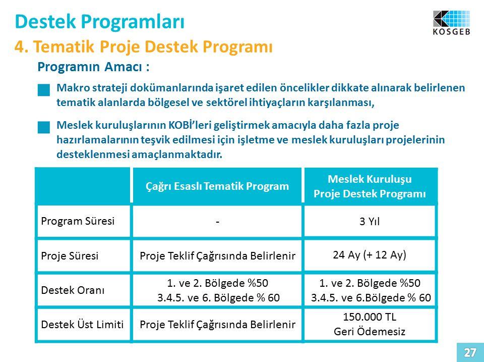 Destek Programları 4.