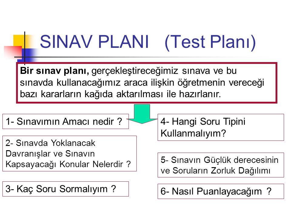 SINAV PLANI (Test Planı) Bir sınav planı, gerçekleştireceğimiz sınava ve bu sınavda kullanacağımız araca ilişkin öğretmenin vereceği bazı kararların k