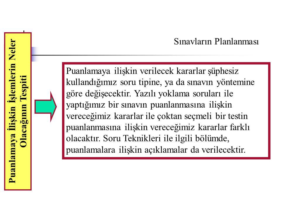 5- İfadeler dilbilgisi yönünden kökle ve diğer seçeneklerle uyumlu olmalıdır.
