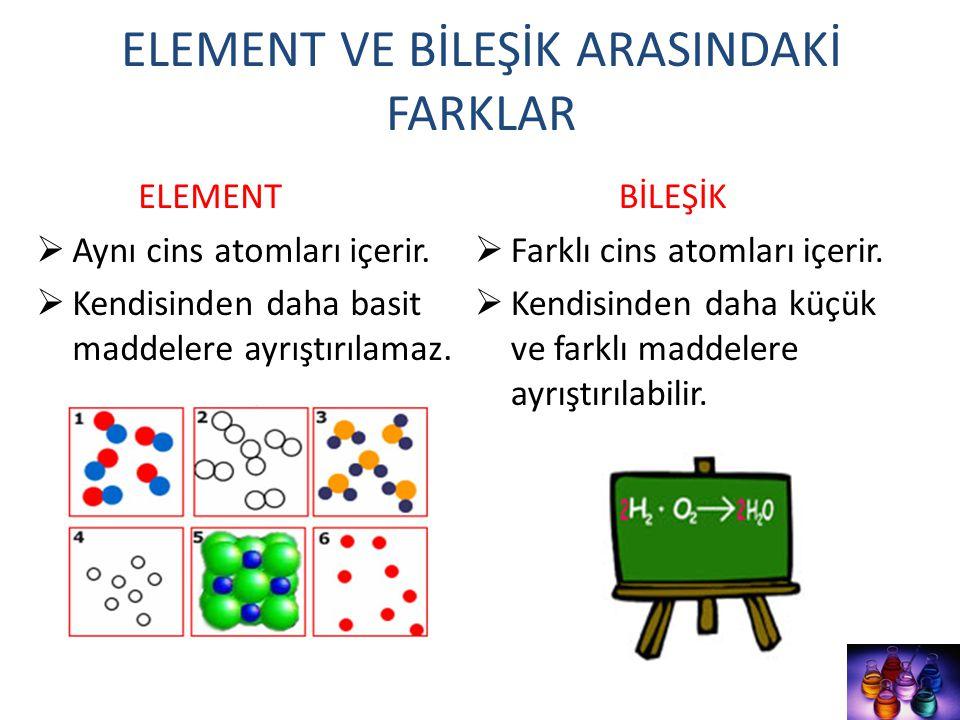 ELEMENT VE BİLEŞİK ARASINDAKİ FARKLAR ELEMENT  Aynı cins atomları içerir.  Kendisinden daha basit maddelere ayrıştırılamaz. BİLEŞİK  Farklı cins at