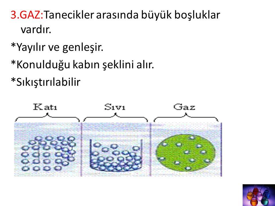 3.GAZ:Tanecikler arasında büyük boşluklar vardır. *Yayılır ve genleşir. *Konulduğu kabın şeklini alır. *Sıkıştırılabilir