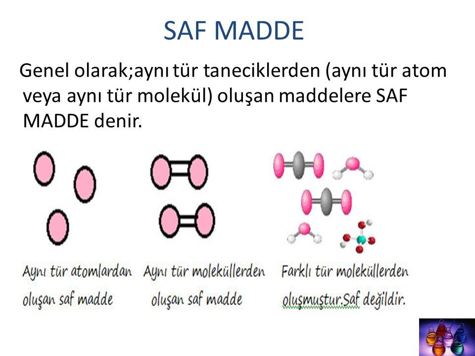 SAF MADDE Genel olarak;aynı tür taneciklerden (aynı tür atom veya aynı tür molekül) oluşan maddelere SAF MADDE denir.