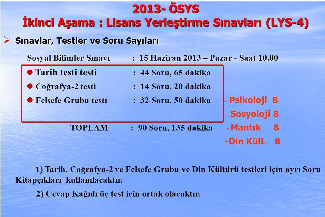 2010-ÖSYS Sunum, İstanbul 29 Ağustos 2009 2013- ÖSYS İkinci Aşama : Lisans Yerleştirme Sınavları (LYS-4)  Sınavlar, Testler ve Soru Sayıları Sosyal Bilimler Sınavı : 15 Haziran 2013 – Pazar - Saat 10.00 Tarih testi testi : 44 Soru, 65 dakika Coğrafya-2 testi: 14 Soru, 20 dakika Felsefe Grubu testi: 32 Soru, 50 dakika - Psikoloji 8 - Sosyoloji 8 TOPLAM : 90 Soru, 135 dakika - Mantık 8 -Din Kült.