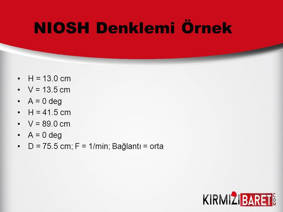 NIOSH Denklemi Örnek H = 13.0 cm V = 13.5 cm A = 0 deg H = 41.5 cm V = 89.0 cm A = 0 deg D = 75.5 cm; F = 1/min; Bağlantı = orta