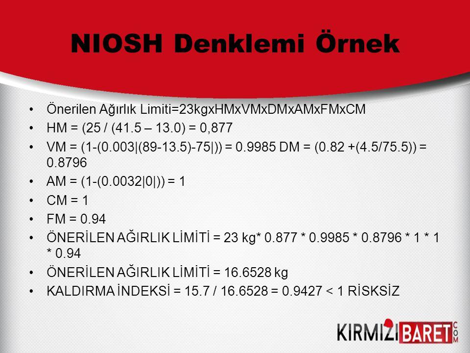 NIOSH Denklemi Örnek Önerilen Ağırlık Limiti=23kgxHMxVMxDMxAMxFMxCM HM = (25 / (41.5 – 13.0) = 0,877 VM = (1-(0.003|(89-13.5)-75|)) = 0.9985 DM = (0.8