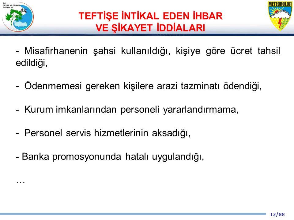 12/88 2001 2003 2009- 2012 - Misafirhanenin şahsi kullanıldığı, kişiye göre ücret tahsil edildiği, - Ödenmemesi gereken kişilere arazi tazminatı ödend
