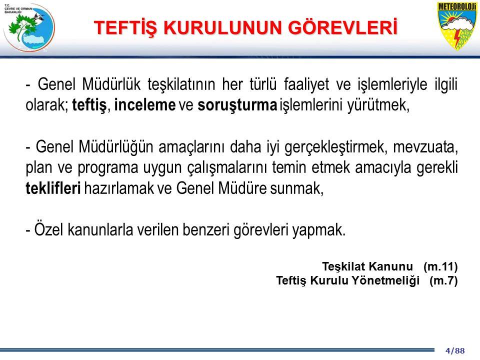 15/88 2001 2003 2009- 2012 Cumhuriyetin nitelikleri MADDE 2- Türkiye Cumhuriyeti, …demokratik, lâik ve sosyal bir hukuk Devletidir.