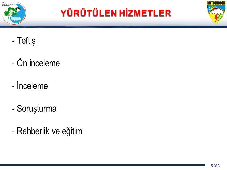 16/88 2001 2003 2009- 2012 Yasama yetkisi MADDE 7- Yasama yetkisi Türk Milleti adına Türkiye Büyük Millet Meclisinindir.