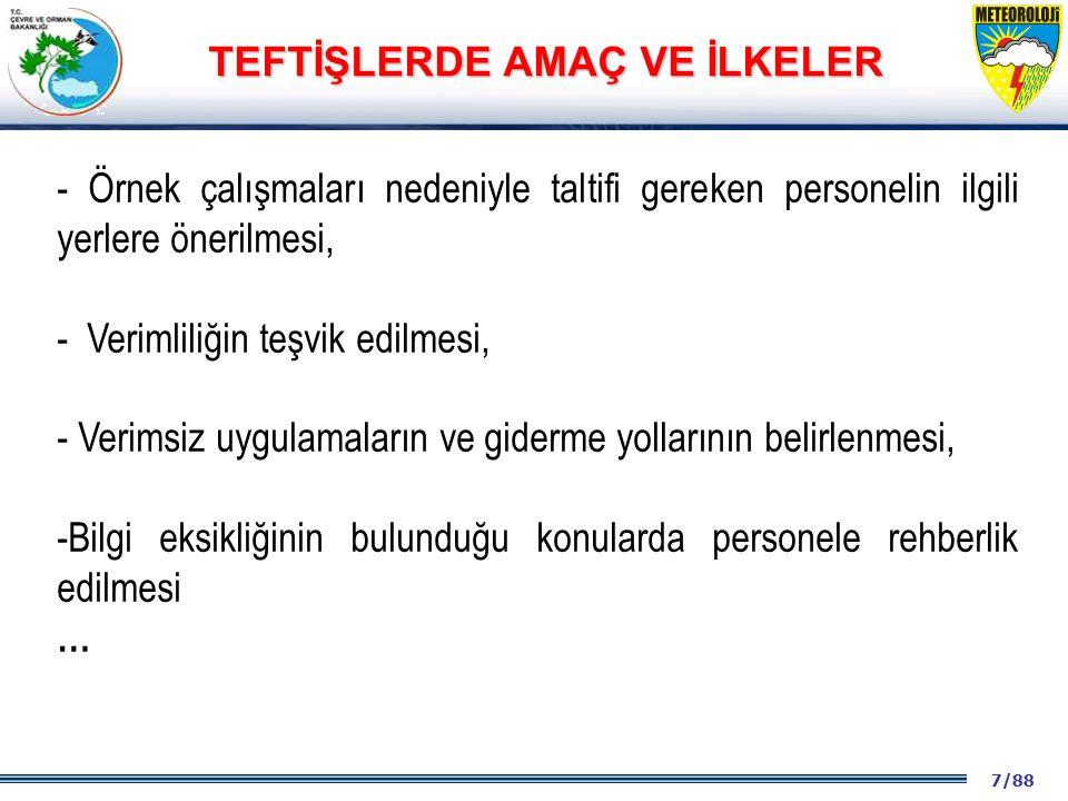 7/88 2001 2003 2009- 2012 - Örnek çalışmaları nedeniyle taltifi gereken personelin ilgili yerlere önerilmesi, - Verimliliğin teşvik edilmesi, - Verims