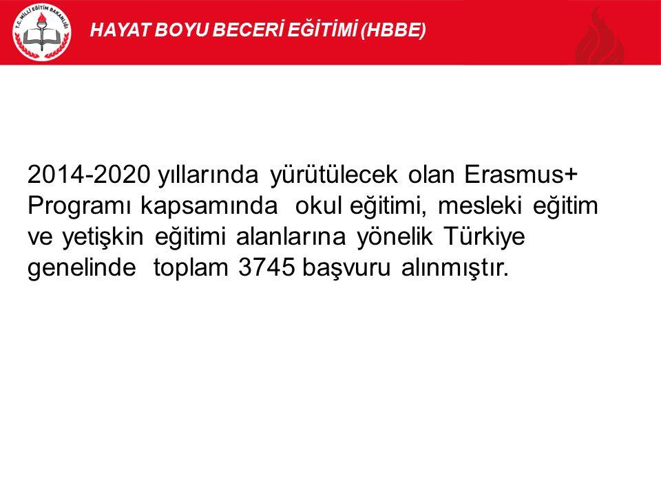 HAYAT BOYU BECERİ EĞİTİMİ (HBBE) 2014-2020 yıllarında yürütülecek olan Erasmus+ Programı kapsamında okul eğitimi, mesleki eğitim ve yetişkin eğitimi a
