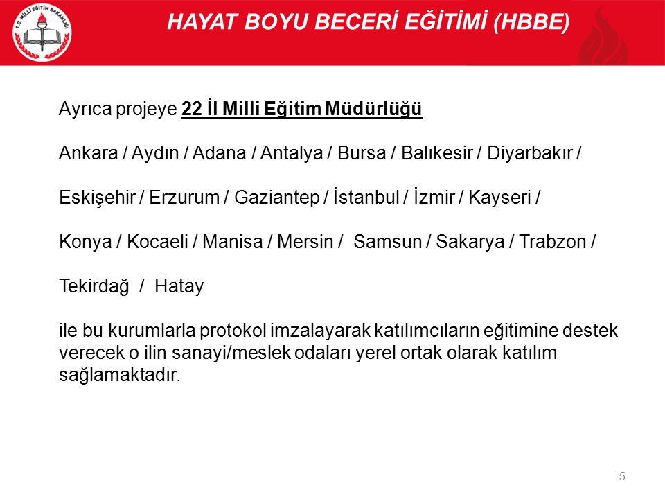 5 HAYAT BOYU BECERİ EĞİTİMİ (HBBE) Ayrıca projeye 22 İl Milli Eğitim Müdürlüğü Ankara / Aydın / Adana / Antalya / Bursa / Balıkesir / Diyarbakır / Esk