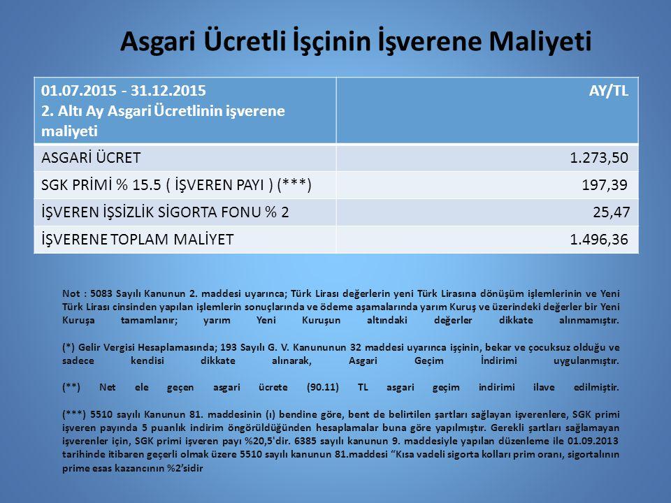 Asgari Ücretli İşçinin İşverene Maliyeti Not : 5083 Sayılı Kanunun 2. maddesi uyarınca; Türk Lirası değerlerin yeni Türk Lirasına dönüşüm işlemlerinin