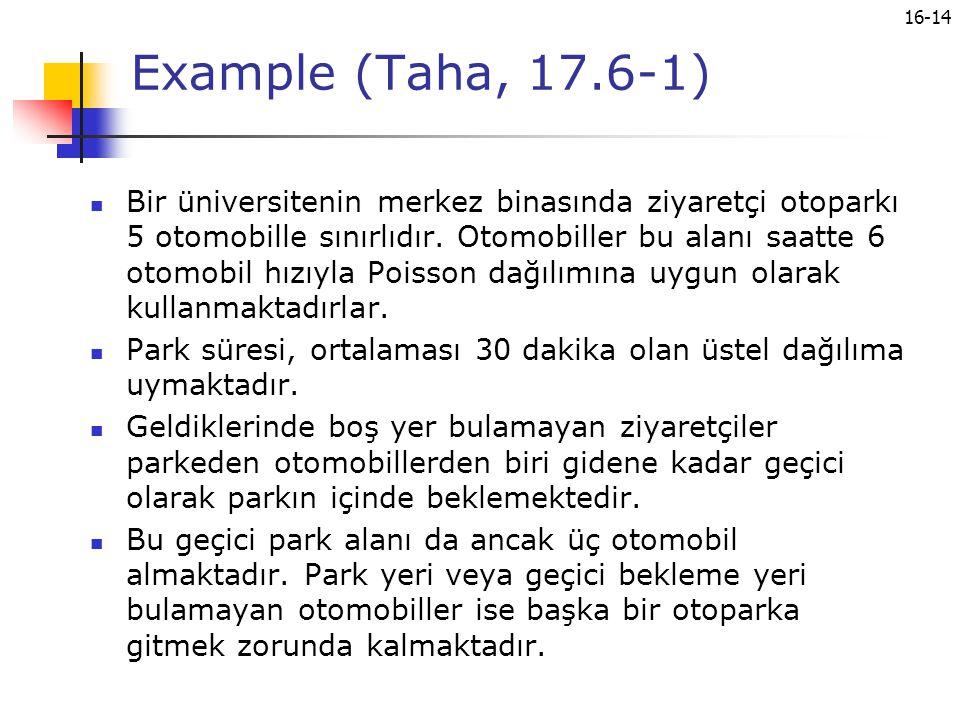 16-14 Example (Taha, 17.6-1) Bir üniversitenin merkez binasında ziyaretçi otoparkı 5 otomobille sınırlıdır. Otomobiller bu alanı saatte 6 otomobil hız
