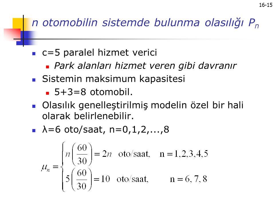 16-15 n otomobilin sistemde bulunma olasılığı P n c=5 paralel hizmet verici Park alanları hizmet veren gibi davranır Sistemin maksimum kapasitesi 5+3=
