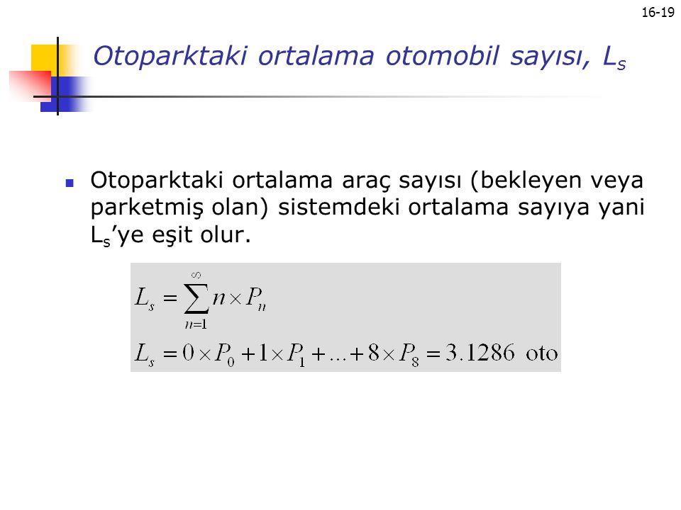 16-19 Otoparktaki ortalama otomobil sayısı, L s Otoparktaki ortalama araç sayısı (bekleyen veya parketmiş olan) sistemdeki ortalama sayıya yani L s 'y