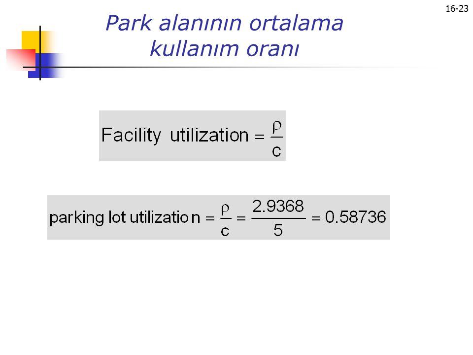16-23 Park alanının ortalama kullanım oranı