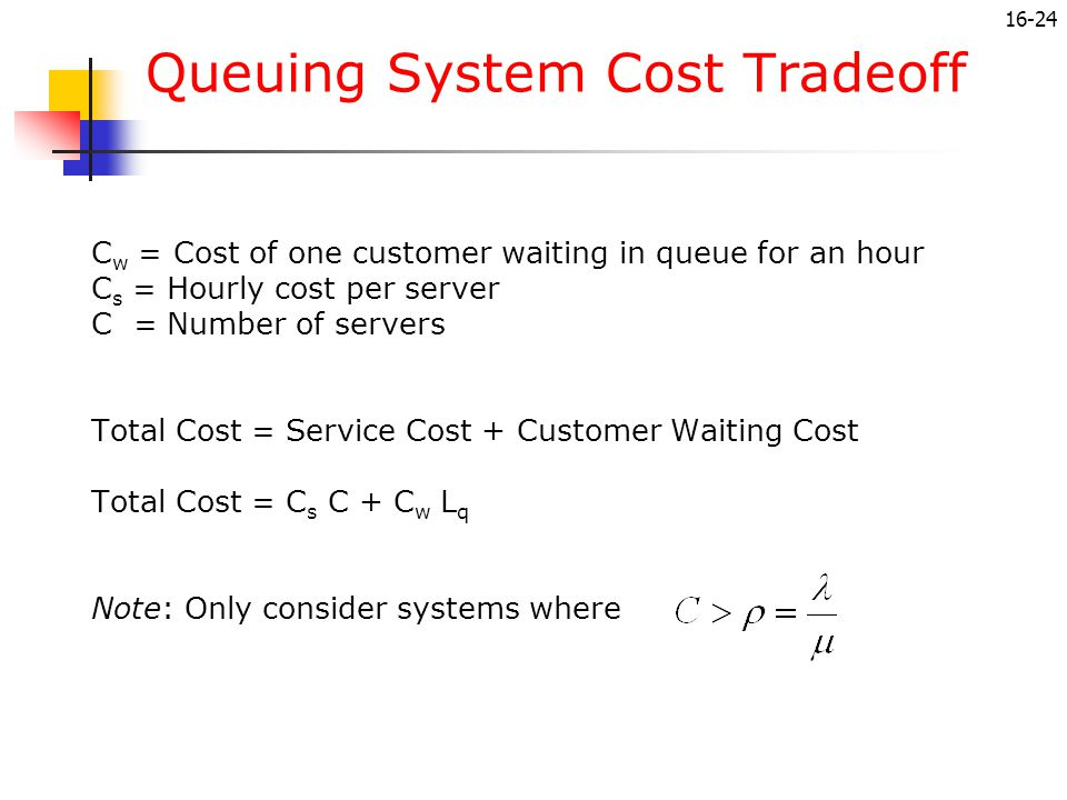 16-24 Queuing System Cost Tradeoff C w = Cost of one customer waiting in queue for an hour C s = Hourly cost per server C = Number of servers Total Co