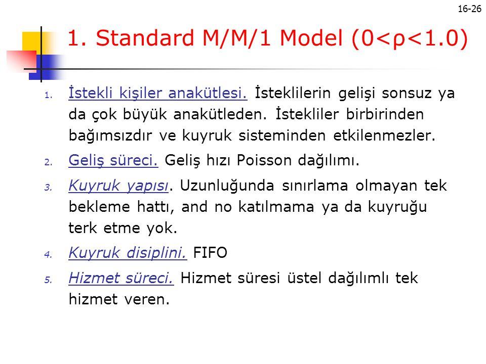 16-26 1. Standard M/M/1 Model (0<ρ<1.0) 1. İstekli kişiler anakütlesi. İsteklilerin gelişi sonsuz ya da çok büyük anakütleden. İstekliler birbirinden