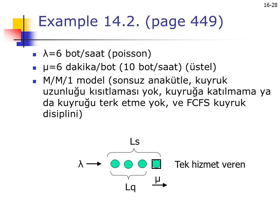 16-28 Example 14.2. (page 449) λ=6 bot/saat (poisson) μ=6 dakika/bot (10 bot/saat) (üstel) M/M/1 model (sonsuz anakütle, kuyruk uzunluğu kısıtlaması y
