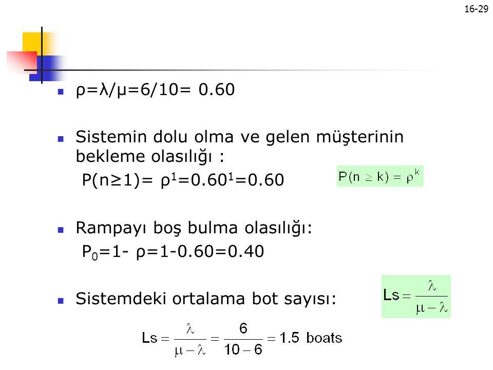 16-29 ρ=λ/μ=6/10= 0.60 Sistemin dolu olma ve gelen müşterinin bekleme olasılığı : P(n≥1)= ρ 1 =0.60 1 =0.60 Rampayı boş bulma olasılığı: P 0 =1- ρ=1-0