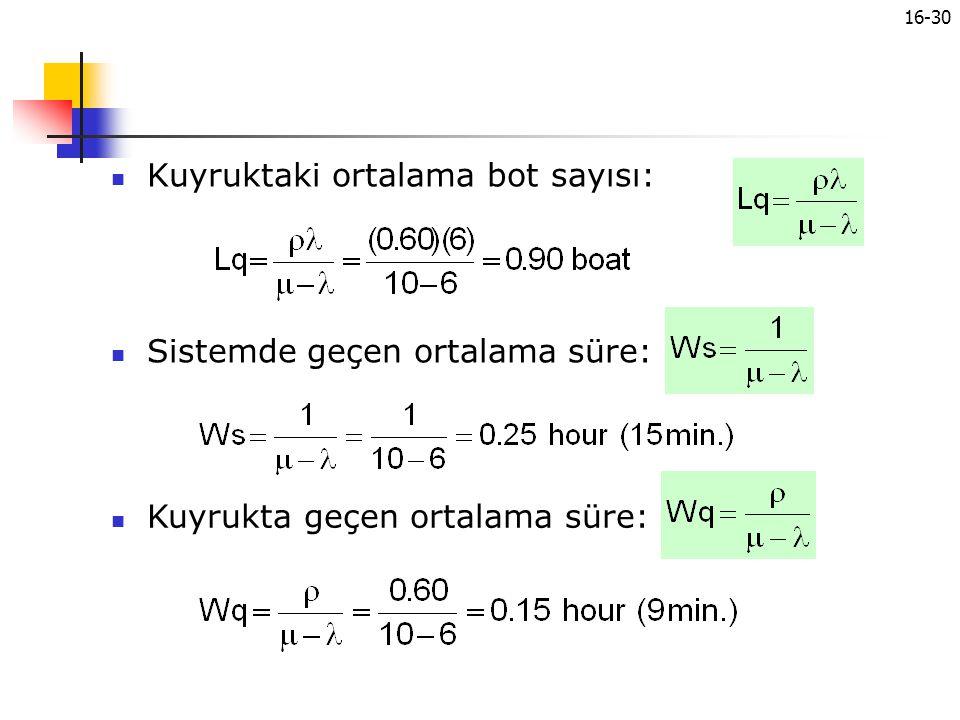 16-30 Kuyruktaki ortalama bot sayısı: Sistemde geçen ortalama süre: Kuyrukta geçen ortalama süre: