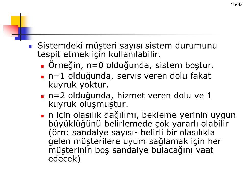 16-32 Sistemdeki müşteri sayısı sistem durumunu tespit etmek için kullanılabilir. Örneğin, n=0 olduğunda, sistem boştur. n=1 olduğunda, servis veren d