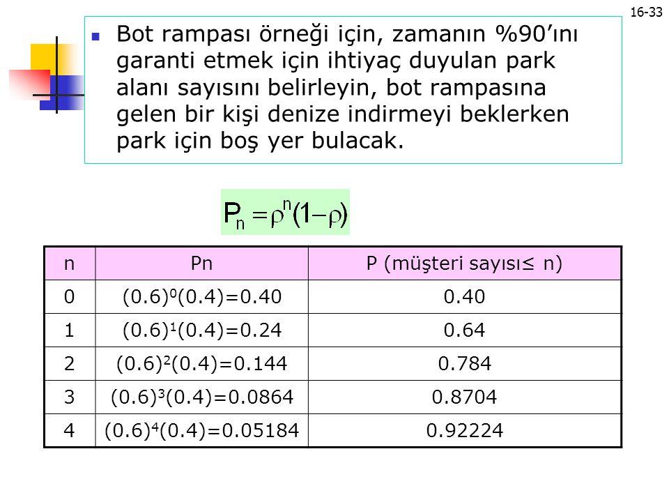 16-33 Bot rampası örneği için, zamanın %90'ını garanti etmek için ihtiyaç duyulan park alanı sayısını belirleyin, bot rampasına gelen bir kişi denize