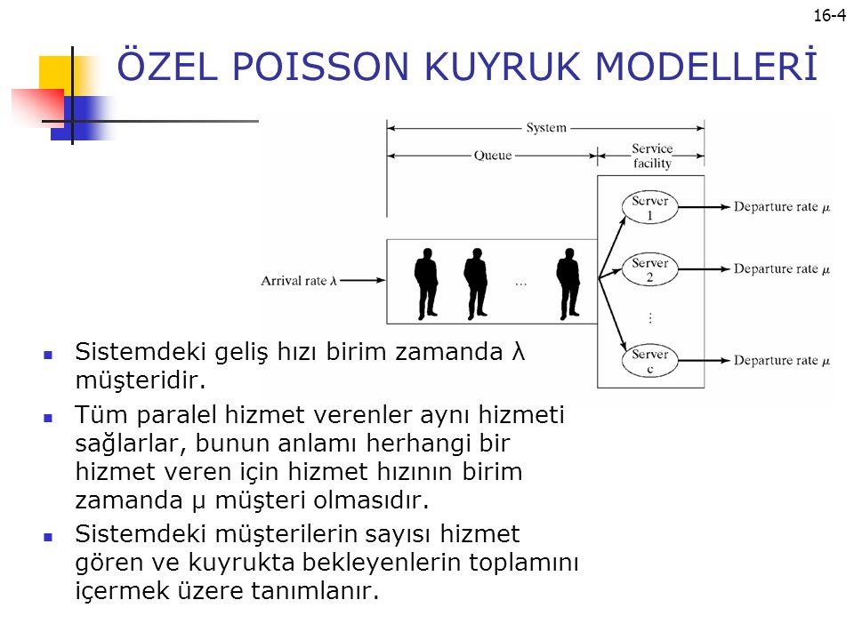 16-4 ÖZEL POISSON KUYRUK MODELLERİ Sistemdeki geliş hızı birim zamanda λ müşteridir. Tüm paralel hizmet verenler aynı hizmeti sağlarlar, bunun anlamı