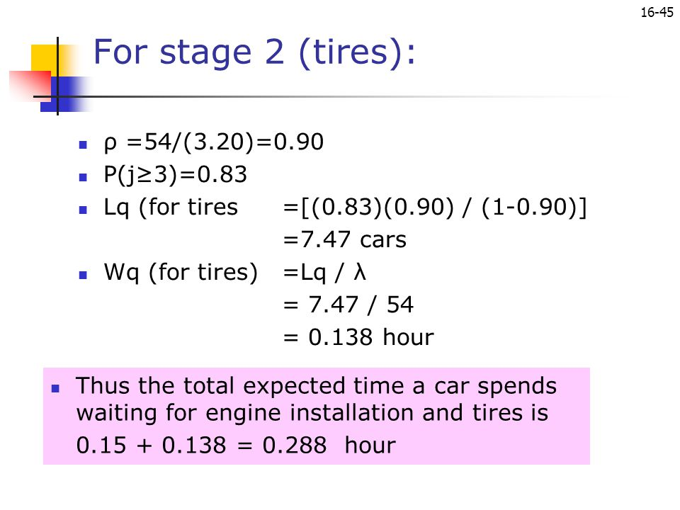 16-45 For stage 2 (tires): ρ =54/(3.20)=0.90 P(j≥3)=0.83 Lq (for tires=[(0.83)(0.90) / (1-0.90)] =7.47 cars Wq (for tires)=Lq / λ = 7.47 / 54 = 0.138