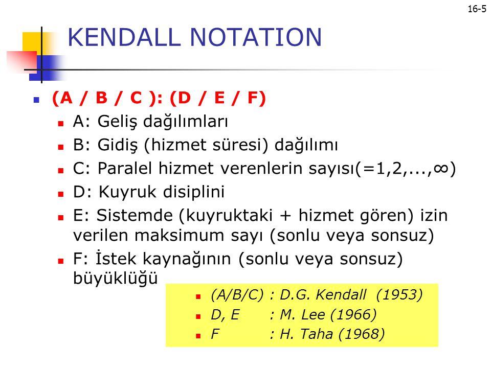16-6 A: Geliş Dağılımı B: Gidiş Dağılımı M: Markov (veya Poisson) geliş ve gidiş dağılımları (ya da eşdeğeri üstel gelişlerarası veya hizmet süresi dağılımı) D: Sabit (deterministik) süre E k : Sürenin Erlang veya Gamma dağılımı (veya eşdeğeri bağımsız üstel dağılımların toplamı) GI: Gelişlerarası sürenin genel dağılımı (örn: normal, düzgün, ya da herhangi bir deneysel dağılım) G: Hizmet süresinin genel dağılımı (örn: normal, düzgün, ya da herhangi bir deneysel dağılım)