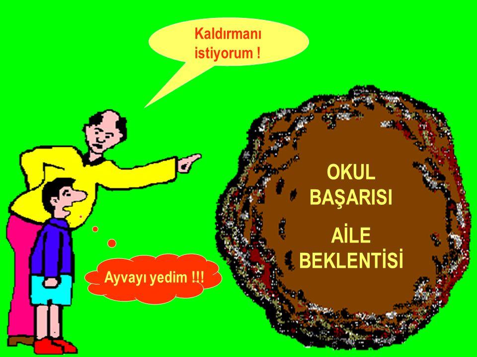 OKUL BAŞARISI AİLE BEKLENTİSİ Ayvayı yedim !!! Kaldırmanı istiyorum !