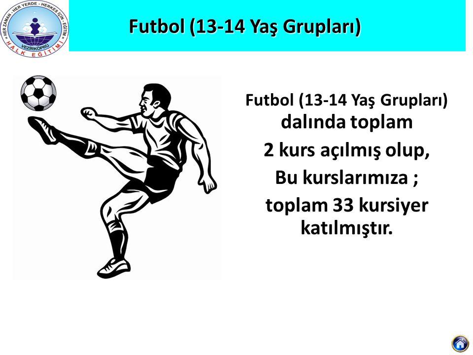 Futbol (13-14 Yaş Grupları) Futbol (13-14 Yaş Grupları) Futbol (13-14 Yaş Grupları) dalında toplam 2 kurs açılmış olup, Bu kurslarımıza ; toplam 33 ku