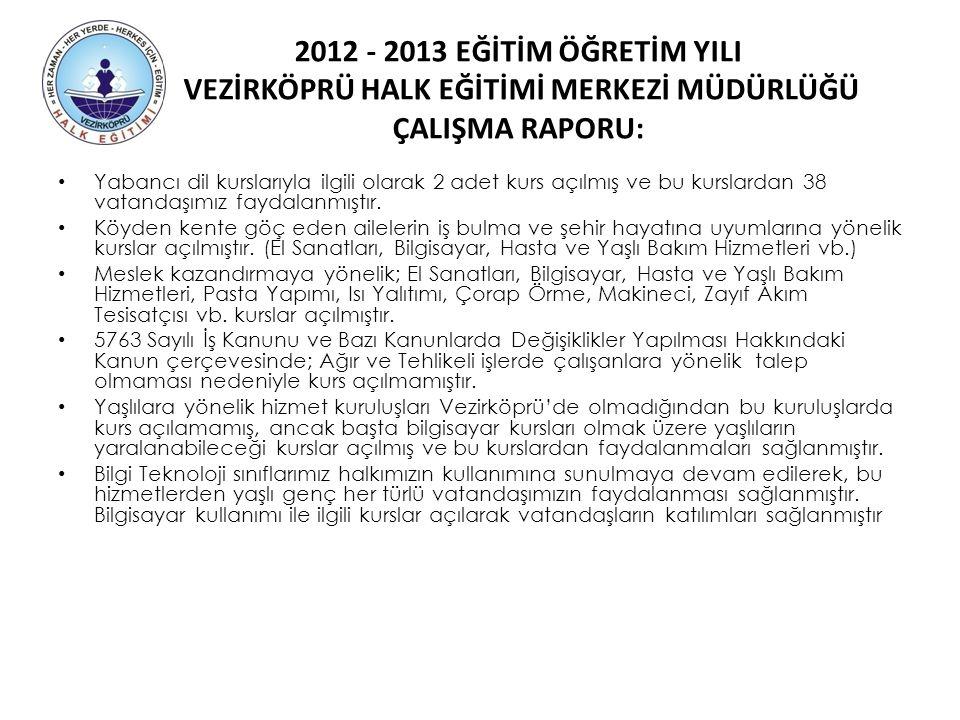 2012 - 2013 EĞİTİM ÖĞRETİM YILI VEZİRKÖPRÜ HALK EĞİTİMİ MERKEZİ MÜDÜRLÜĞÜ ÇALIŞMA RAPORU: Yabancı dil kurslarıyla ilgili olarak 2 adet kurs açılmış ve