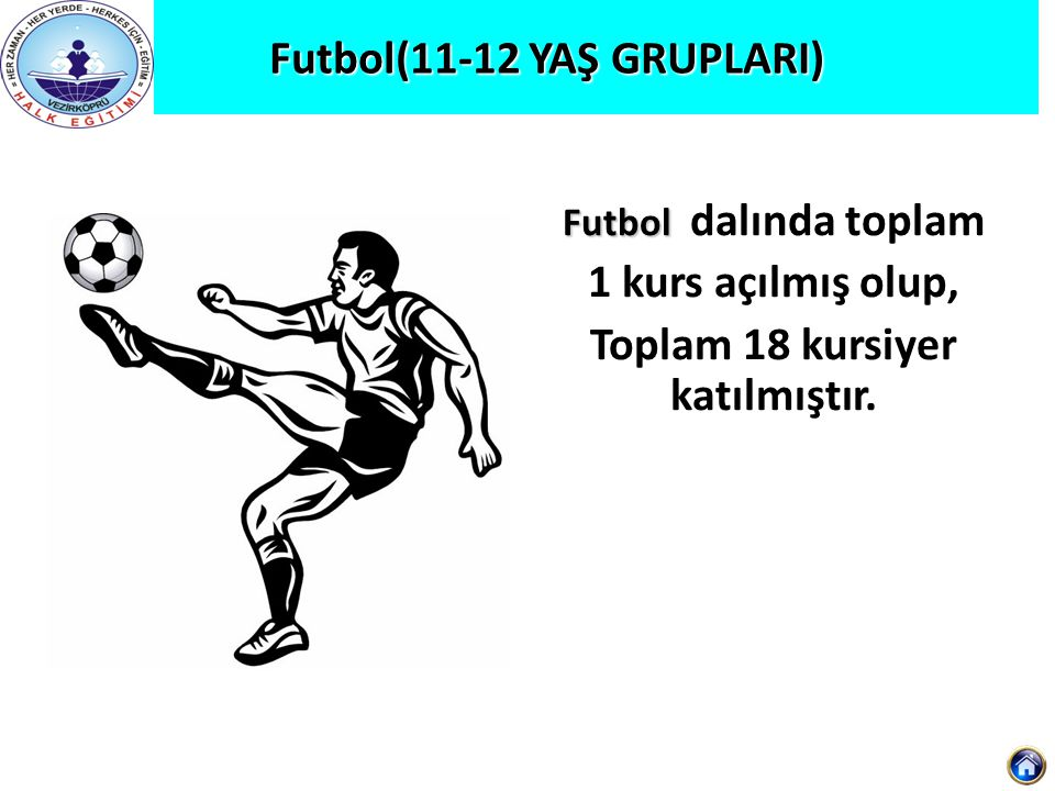 Futbol(11-12 YAŞ GRUPLARI) Futbol Futbol dalında toplam 1 kurs açılmış olup, Toplam 18 kursiyer katılmıştır.