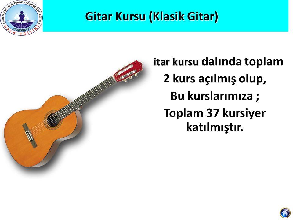 Gitar Kursu (Klasik Gitar) Gitar kursu Gitar kursu dalında toplam 2 kurs açılmış olup, Bu kurslarımıza ; Toplam 37 kursiyer katılmıştır.