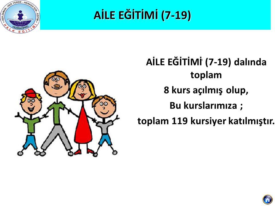 2012 - 2013 EĞİTİM ÖĞRETİM YILI VEZİRKÖPRÜ HALK EĞİTİMİ MERKEZİ MÜDÜRLÜĞÜ ÇALIŞMA RAPORU: Samsun Yöresel Halk Oyunları ve Türk Halk Oyunlarına yönelik 2 adet kurs açılarak, 51 vatandaşın yararlanması sağlanmış durumdadır.