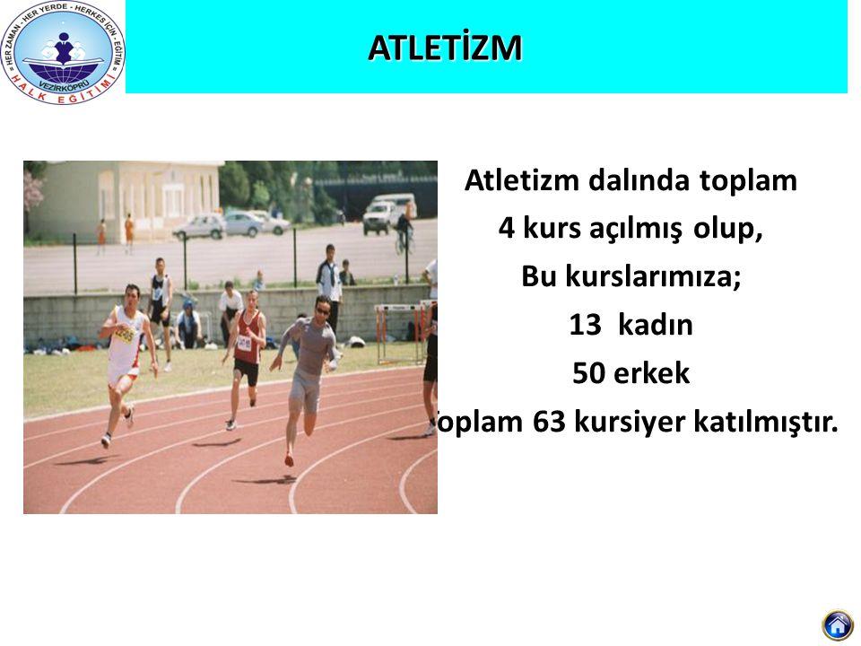 ATLETİZM Atletizm dalında toplam 4 kurs açılmış olup, Bu kurslarımıza; 13 kadın 50 erkek Toplam 63 kursiyer katılmıştır.