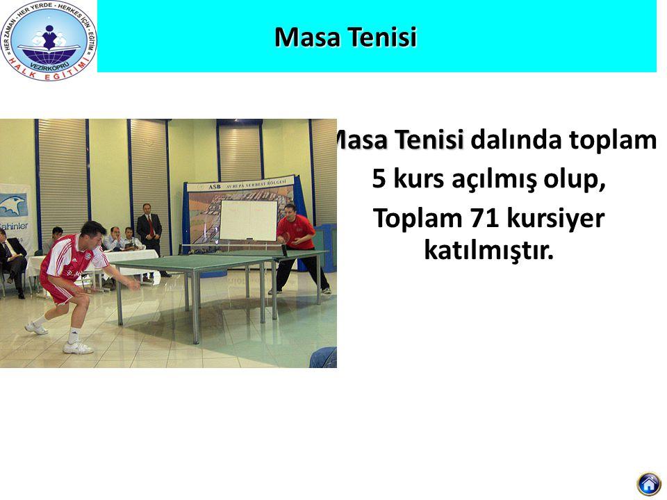 Masa Tenisi Masa Tenisi Masa Tenisi dalında toplam 5 kurs açılmış olup, Toplam 71 kursiyer katılmıştır.