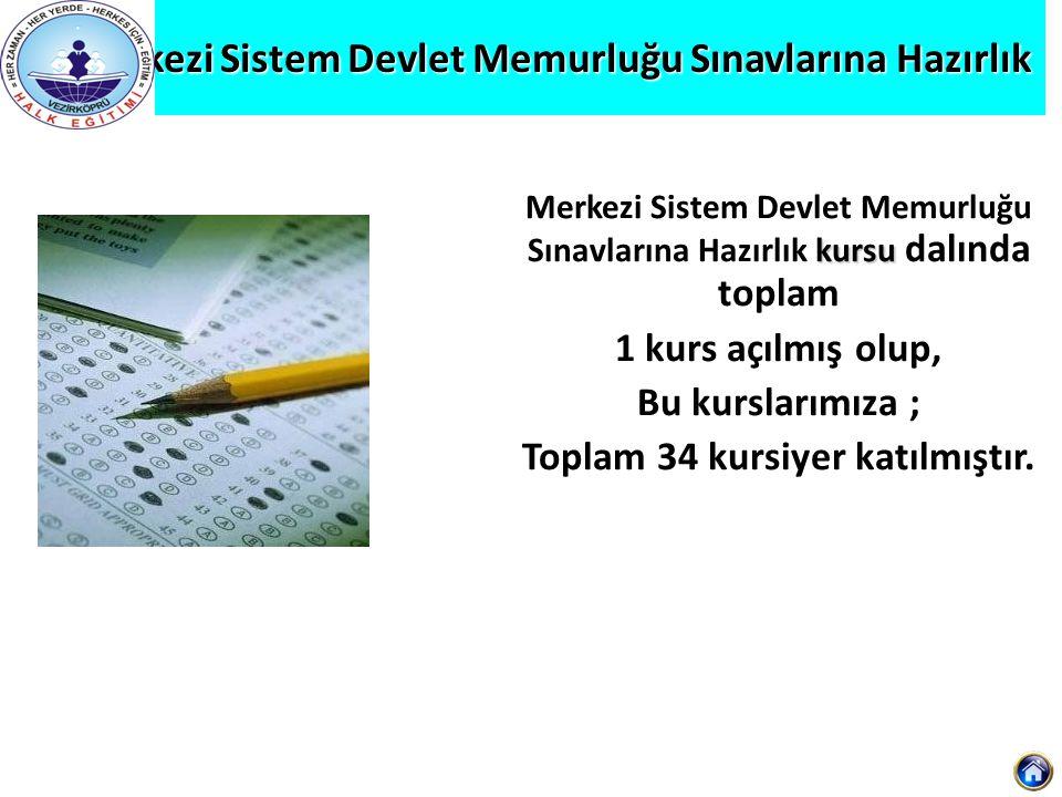 Merkezi Sistem Devlet Memurluğu Sınavlarına Hazırlık Merkezi Sistem Devlet Memurluğu Sınavlarına Hazırlık kursu Merkezi Sistem Devlet Memurluğu Sınavl