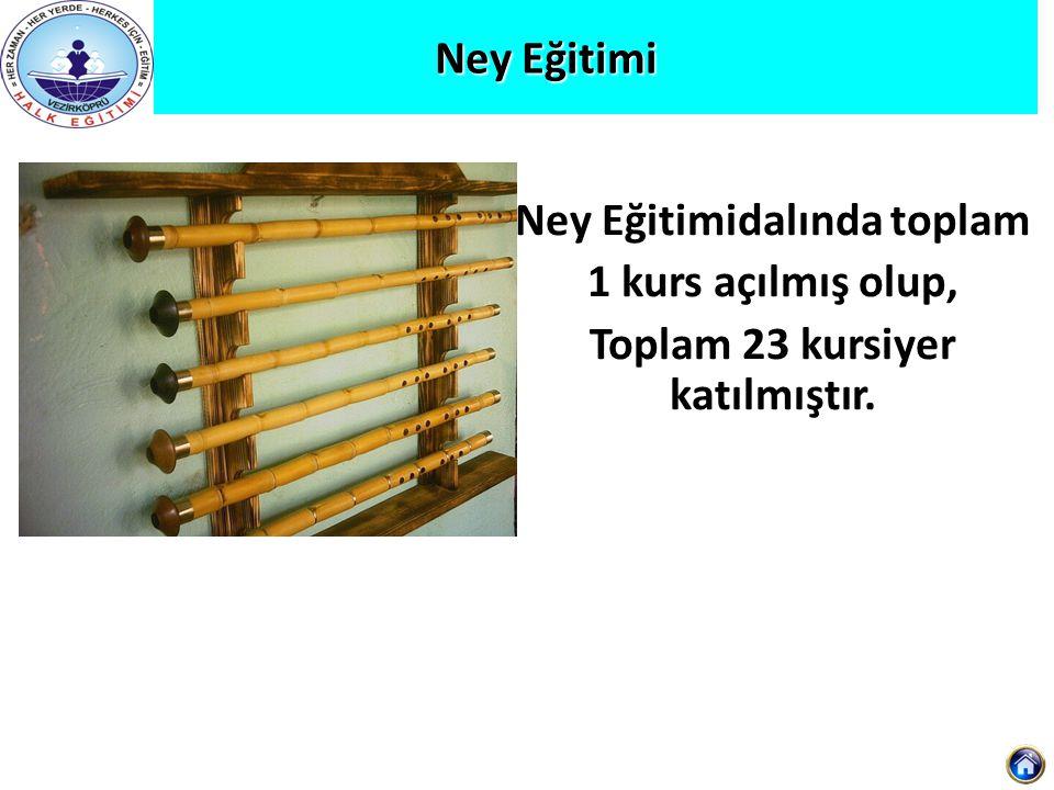 Ney Eğitimi Ney Eğitimi Ney Eğitimidalında toplam 1 kurs açılmış olup, Toplam 23 kursiyer katılmıştır.