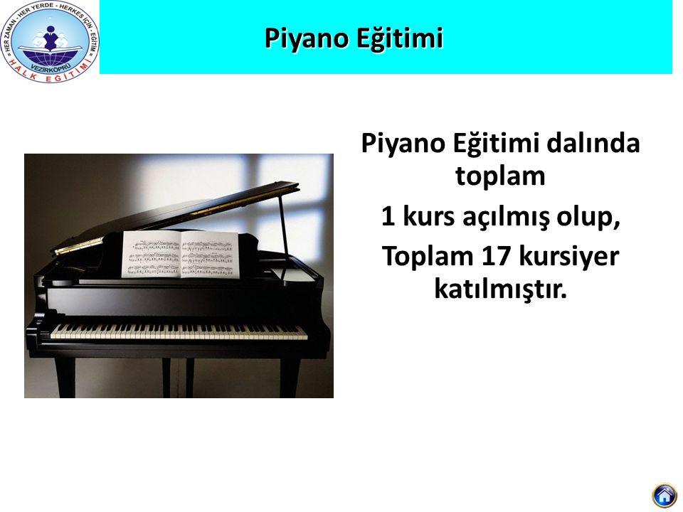 Piyano Eğitimi Piyano Eğitimi Piyano Eğitimi dalında toplam 1 kurs açılmış olup, Toplam 17 kursiyer katılmıştır.