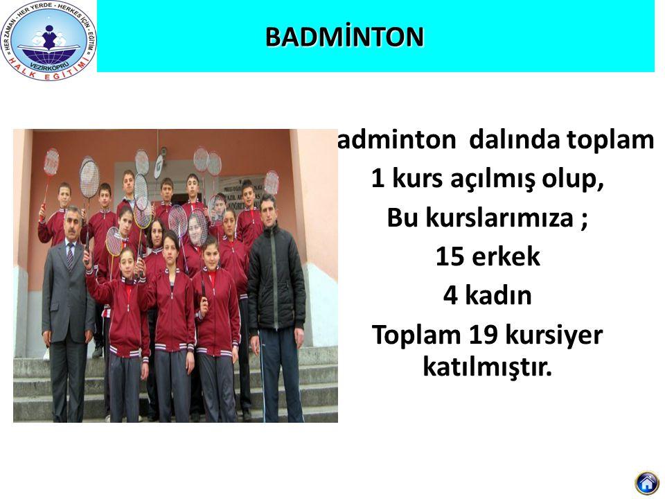 BADMİNTON Badminton dalında toplam 1 kurs açılmış olup, Bu kurslarımıza ; 15 erkek 4 kadın Toplam 19 kursiyer katılmıştır.