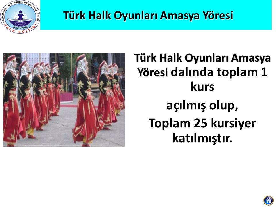 Türk Halk Oyunları Amasya Yöresi Türk Halk Oyunları Amasya Yöresi Türk Halk Oyunları Amasya Yöresi dalında toplam 1 kurs açılmış olup, Toplam 25 kursi
