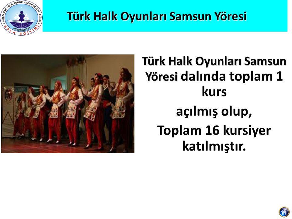 Türk Halk Oyunları Samsun Yöresi Türk Halk Oyunları Samsun Yöresi Türk Halk Oyunları Samsun Yöresi dalında toplam 1 kurs açılmış olup, Toplam 16 kursi