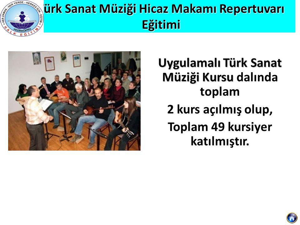 Türk Sanat Müziği Hicaz Makamı Repertuvarı Eğitimi Uygulamalı Türk Sanat Müziği Kursu Uygulamalı Türk Sanat Müziği Kursu dalında toplam 2 kurs açılmış