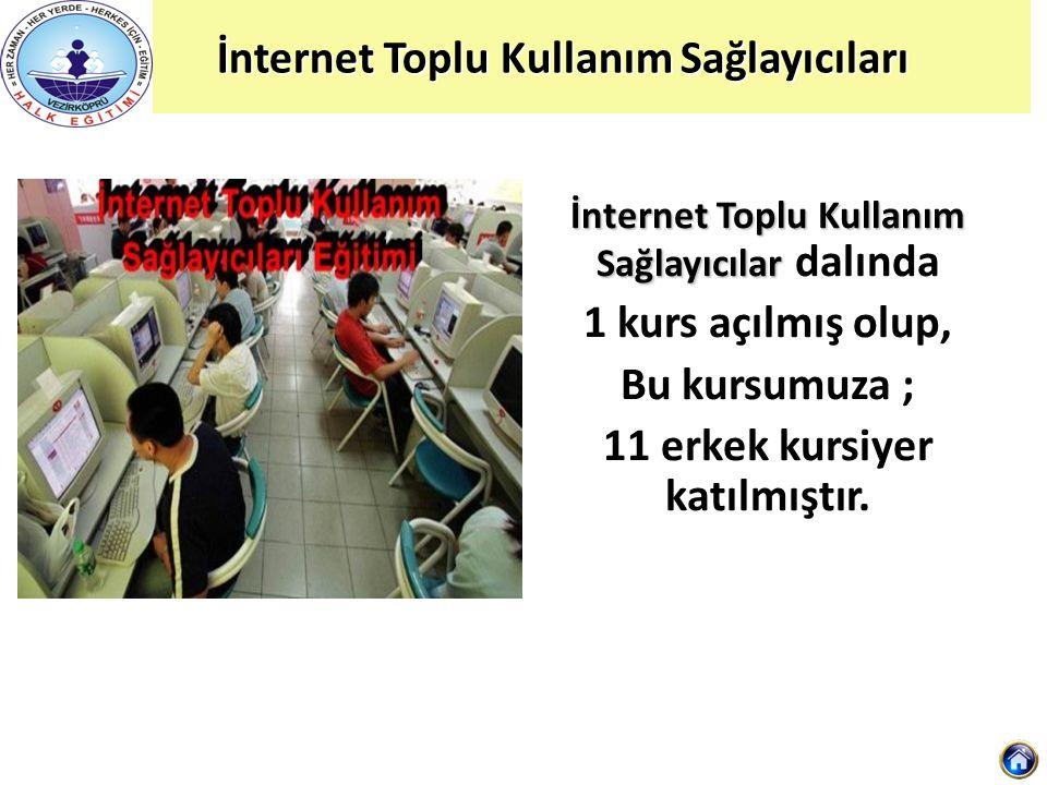 İnternet Toplu Kullanım Sağlayıcıları İnternet Toplu Kullanım Sağlayıcılar İnternet Toplu Kullanım Sağlayıcılar dalında 1 kurs açılmış olup, Bu kursum