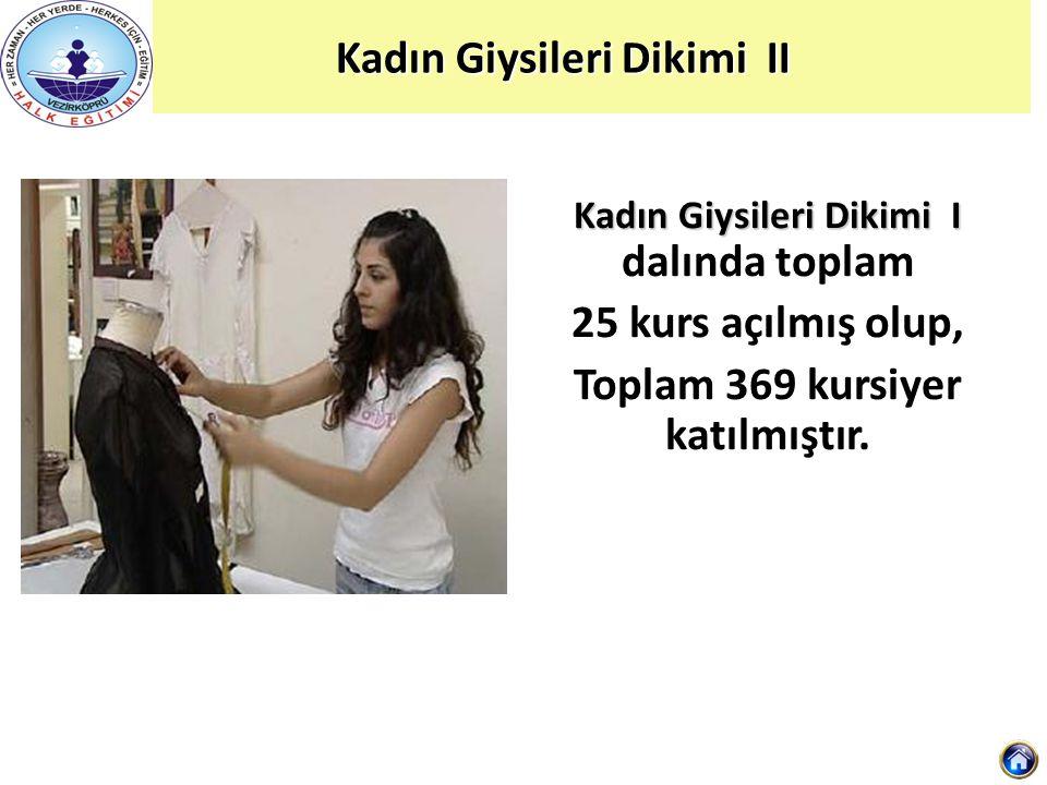 Kadın Giysileri Dikimi II Kadın Giysileri Dikimi I Kadın Giysileri Dikimi I dalında toplam 25 kurs açılmış olup, Toplam 369 kursiyer katılmıştır.