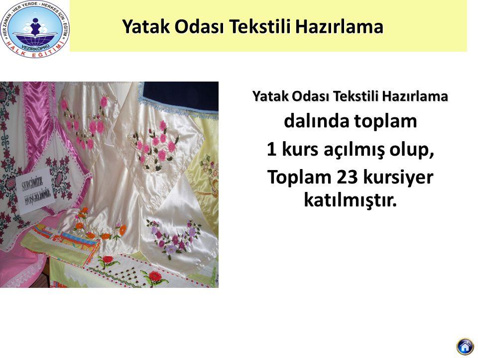 Yatak Odası Tekstili Hazırlama dalında toplam 1 kurs açılmış olup, Toplam 23 kursiyer katılmıştır.