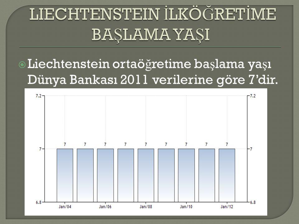  Liechtenstein ortaö ğ retime ba ş lama ya ş ı Dünya Bankası 2011 verilerine göre 7'dir.