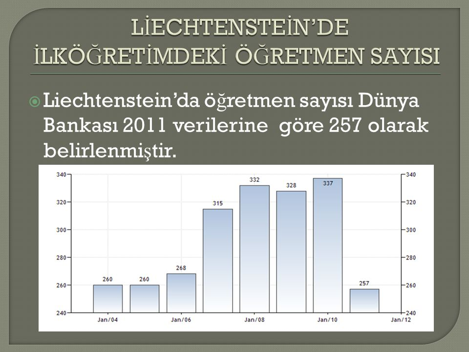  Liechtenstein'da ö ğ retmen sayısı Dünya Bankası 2011 verilerine göre 257 olarak belirlenmi ş tir.
